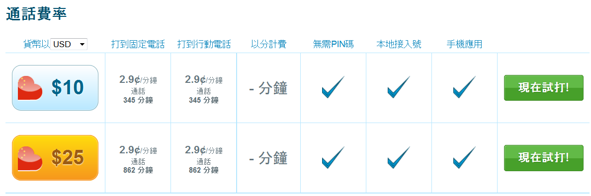 rebtel_cheap call to china_chinese