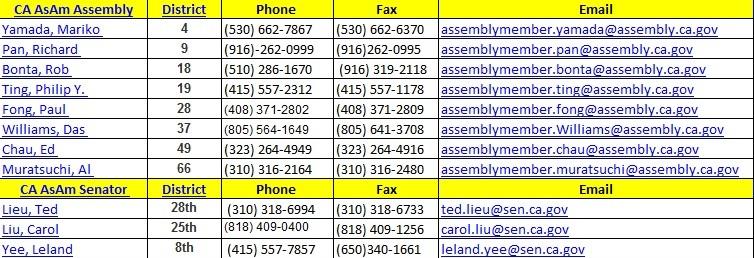 加州华裔议员名单